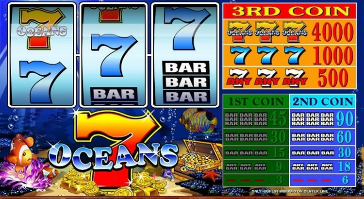 Игровой автомат 7 Oceans