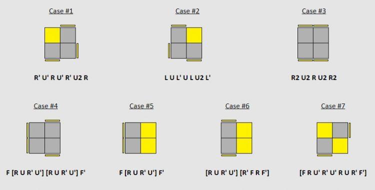 Как собрать кубик рубика 2 на 2
