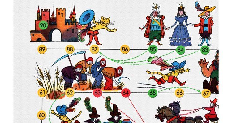 Настольная игра Кот в сапогах