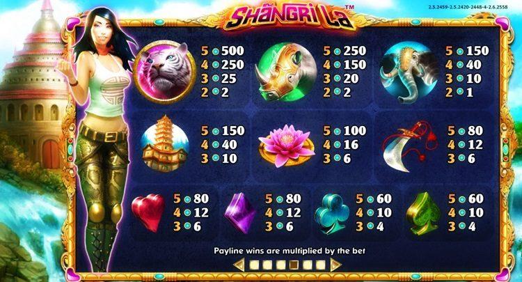 Игровой автомат Shangri La
