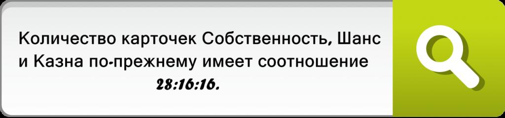 Монополия Россия правила