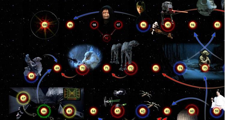 Бродилка Звездные Воины