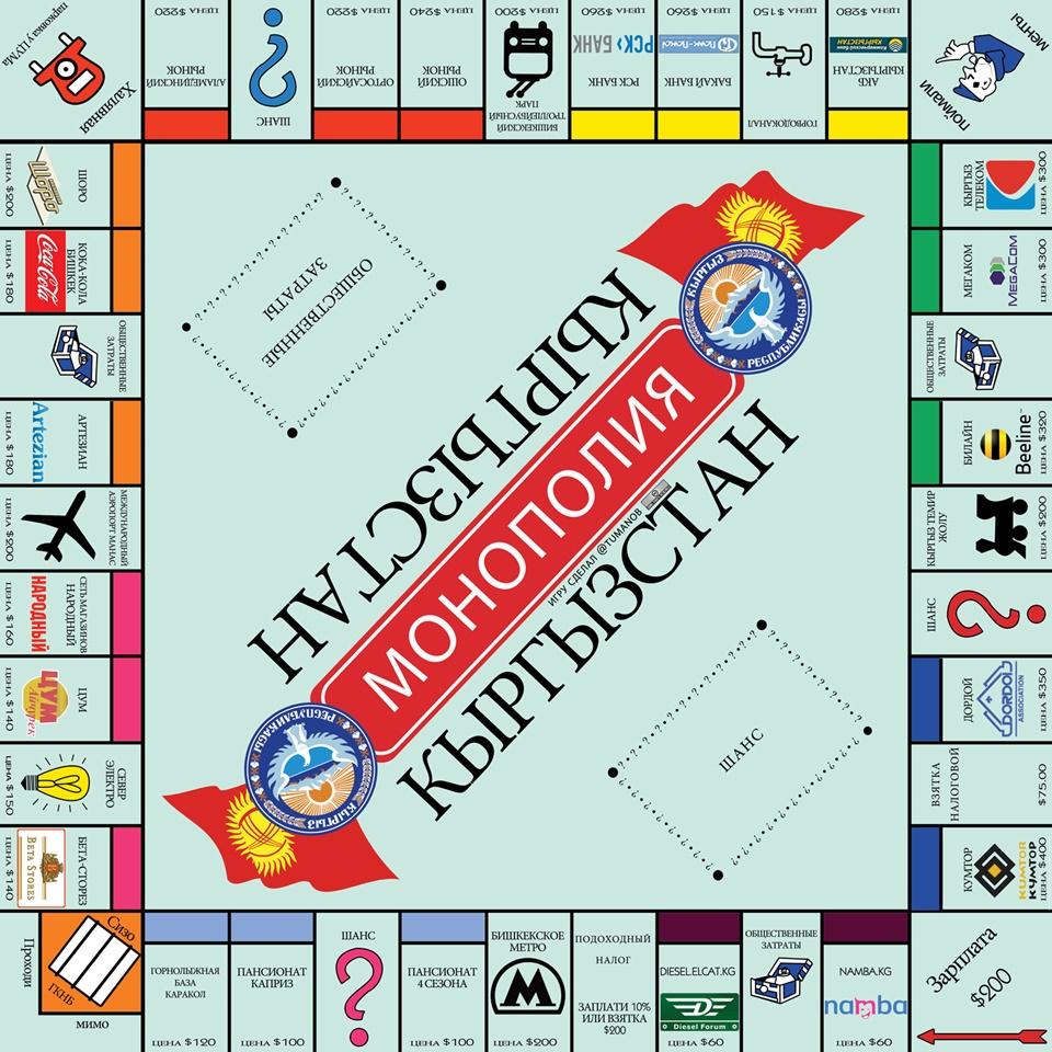 Монополия Кыргызстан