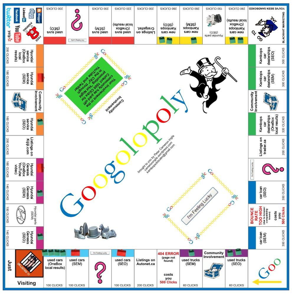 Монополия гугл