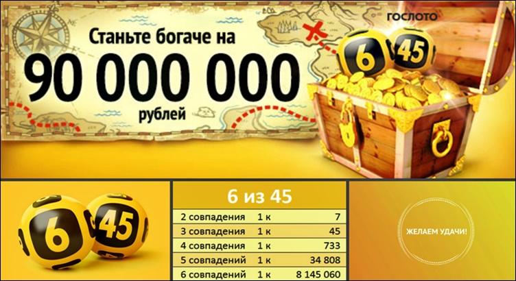 Выигрыш в лотерею облагается налогом