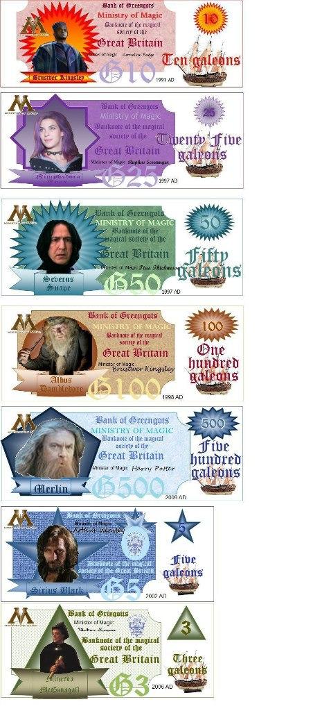 Монополия Гарри Поттер деньги