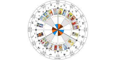 Таро гороскоп 2021